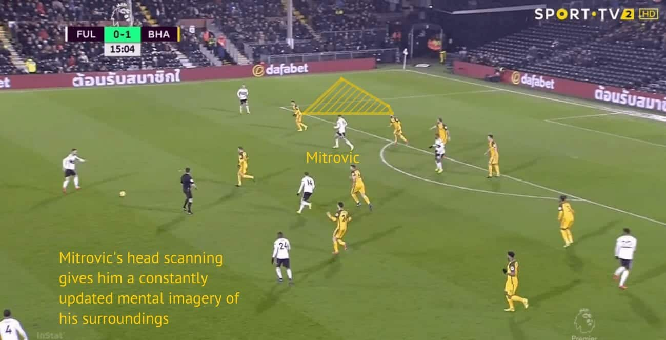 Mitrovic head scan so he knows where his teammates and opponents are