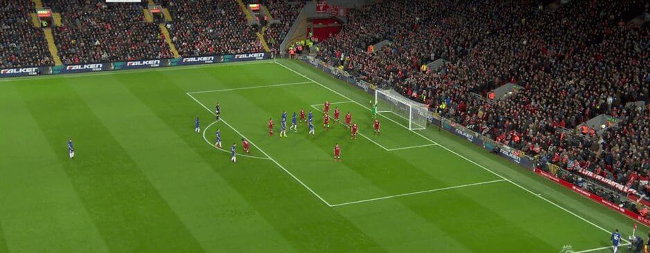 How to analyse defensive corners: Zonal marking