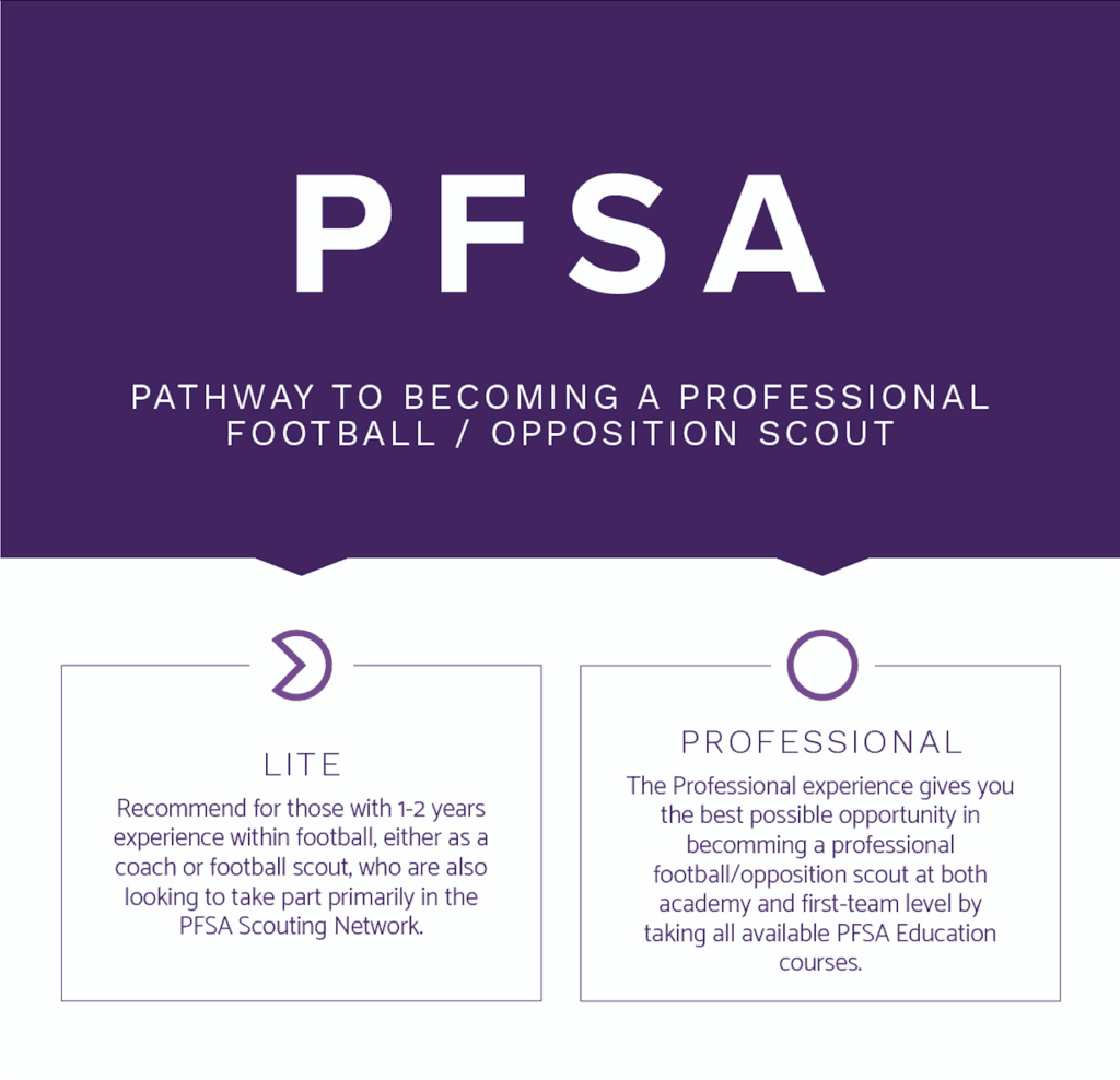 Pathway to becoming a professional football scout with the PFSA