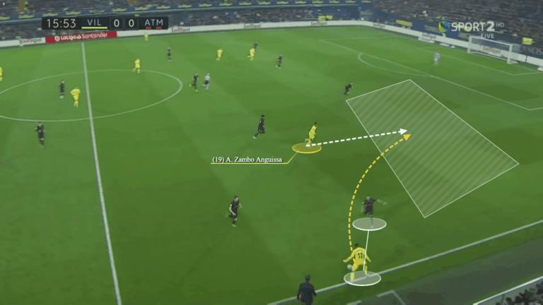Fulham loanee Zambo Anguissa shining brightly in La Liga with Villarreal