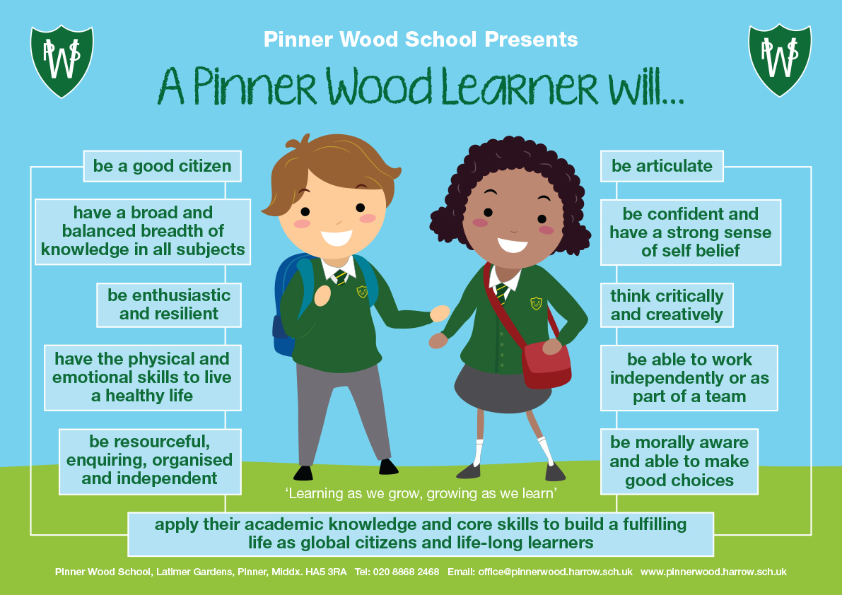 A pinnerwood learner poster