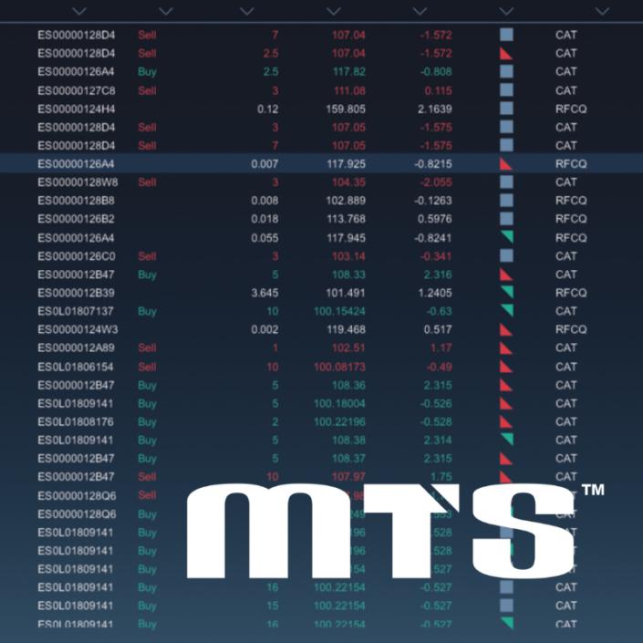 MTS - Fintech PR in London