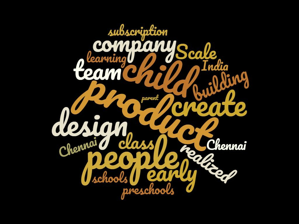 Word Cloud for Episode 5: Arun of Flinto Box: Creativity at Scale