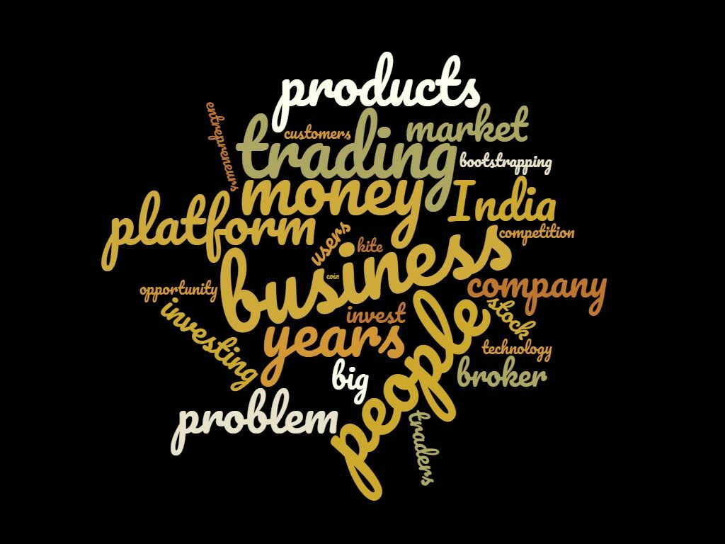 Word Cloud For the Episode: Nithin of Zerodha: Trading at Scale