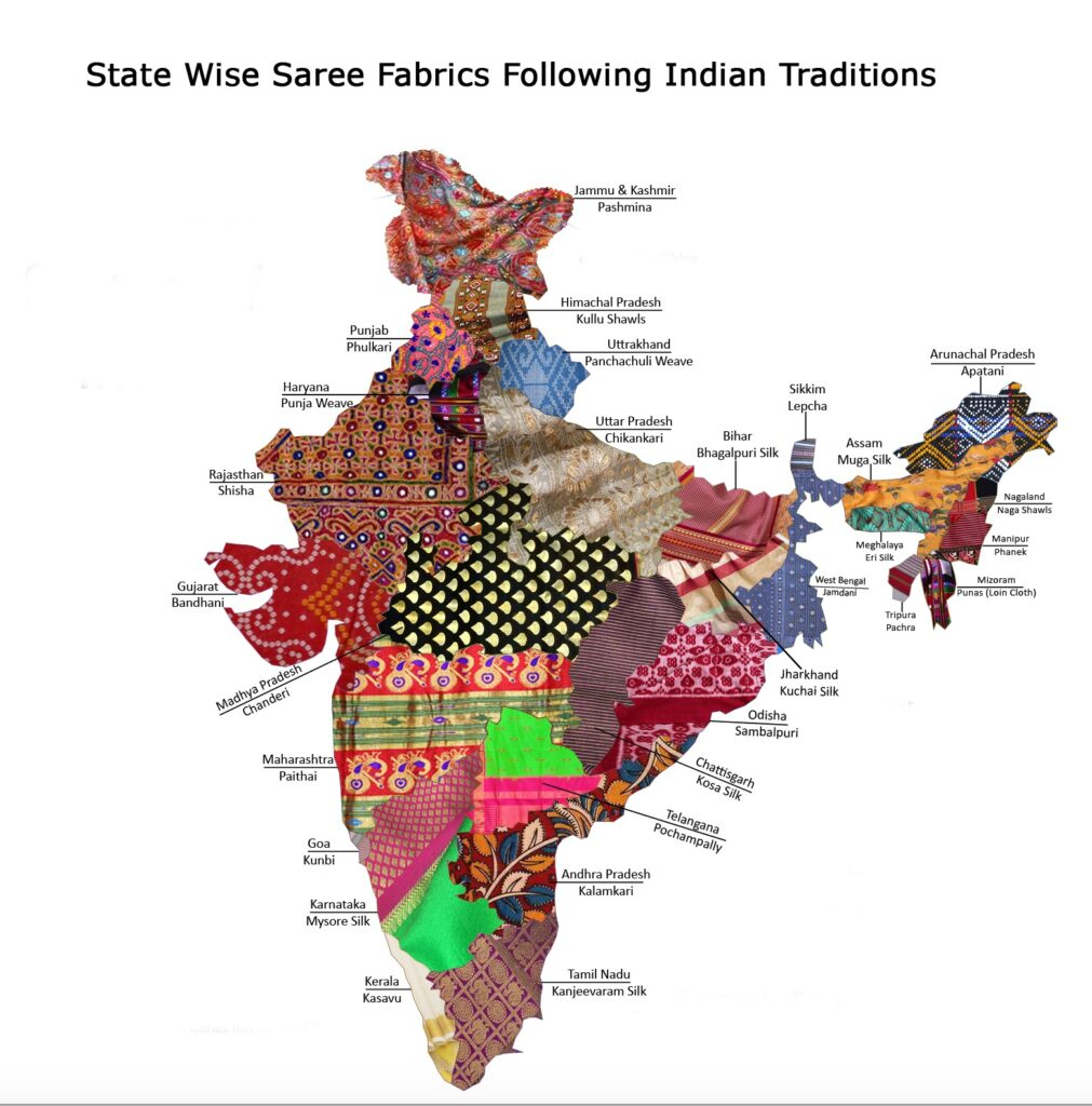 Map Showing Indian Fabric Map