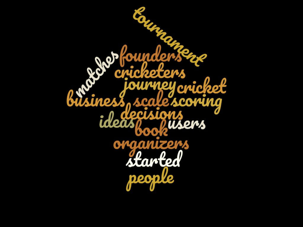 Word Cloud for The Episode 15: Abhishek of Cricheroes: Unlikely Cricket Success Story