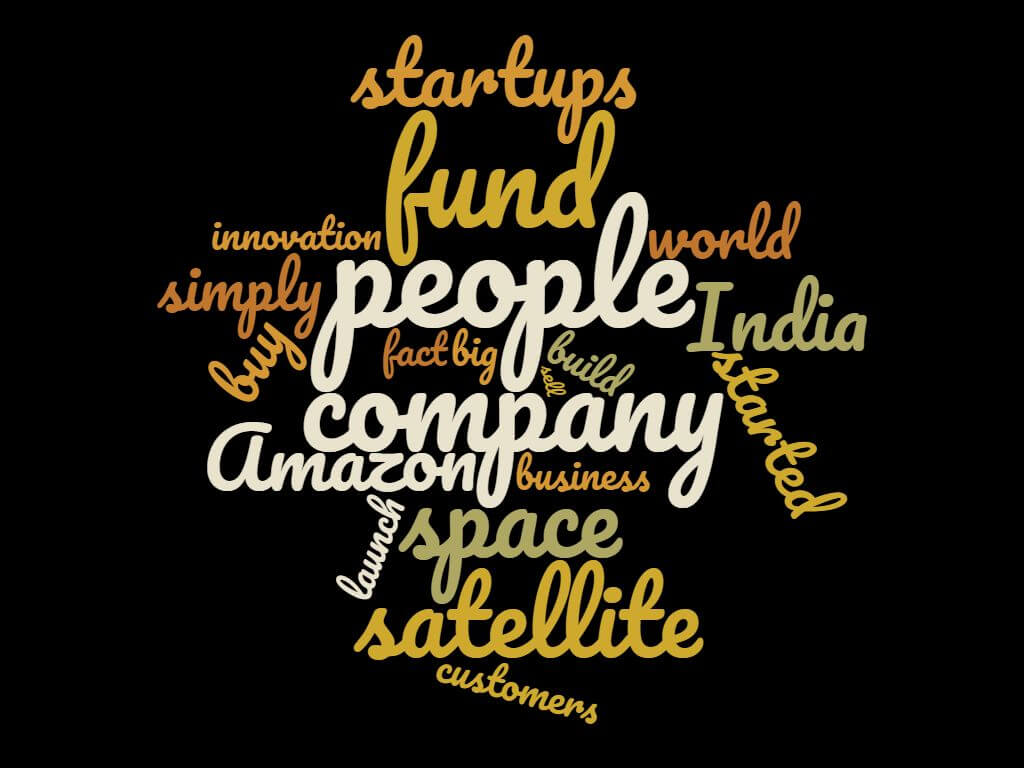 Word Cloud for The Episode 16: Mahesh from Seed Fund