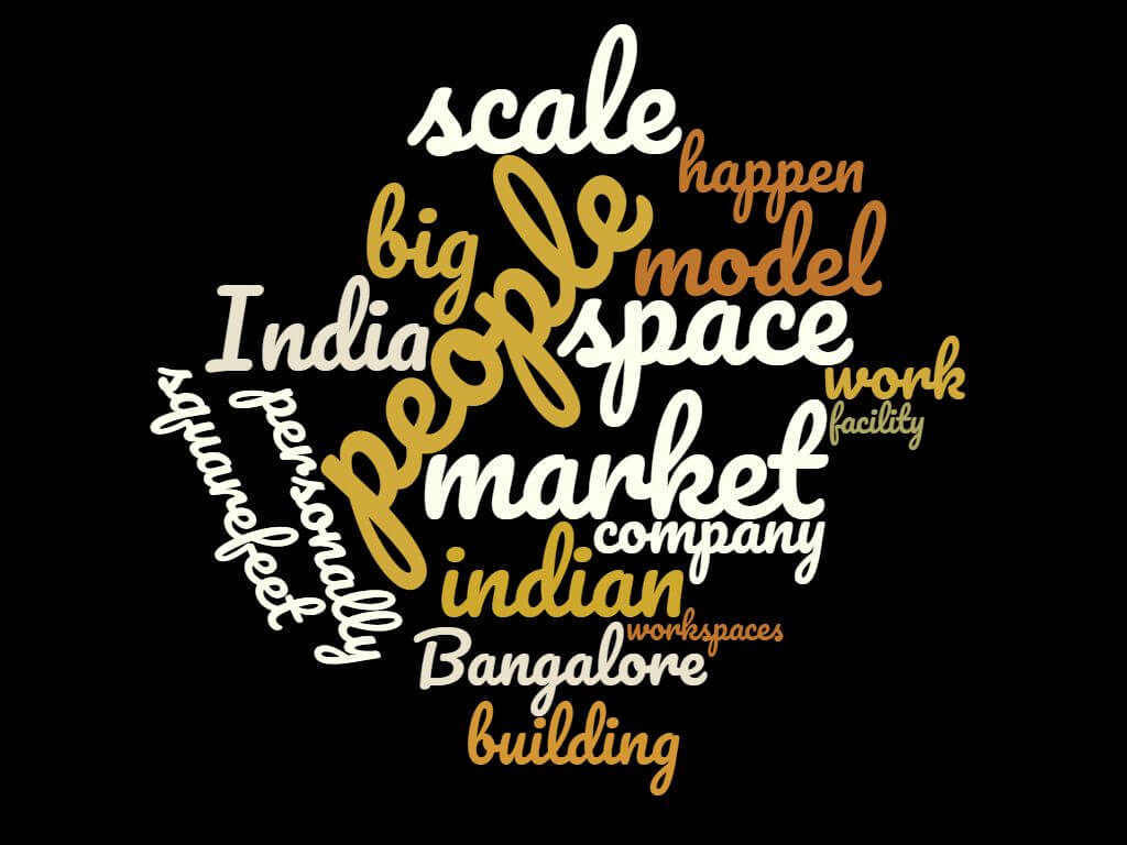 Word Cloud for Episode 17: Meghna from Indiqube on Scaling from a Small Town