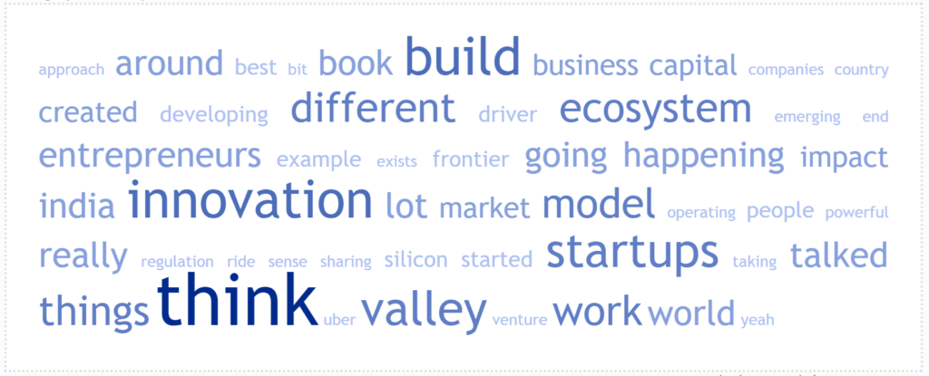 Word Cloud For The Episode 23: Out-Innovating Silicon Valley with Alex: