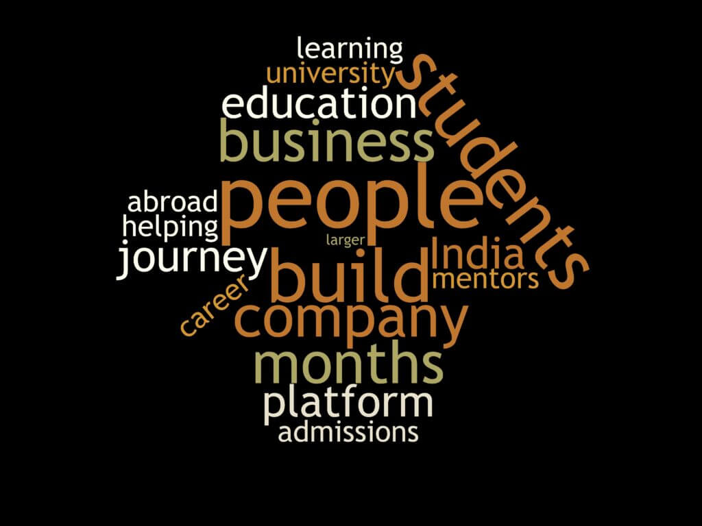 Word Cloud for Episode 27: Akshay Chaturvedi of Leverage Edu: Giving Flight to Thousands of Students' Dreams of studying abroadHow to scale an edtech startup?