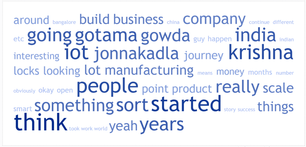 Word Cloud image for Ep.29: From Boy Next door to failed Restaurateur to successful IOT Startup : The Unlikely Story of Gotama Gowda of Open App