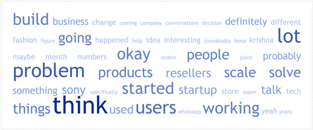 Word Cloud for Episode 30: Jharkand to Japan and Entrepreneurship: Sanjeev Barnwal of Meesho; Succeeding in India's Startup Death Valley