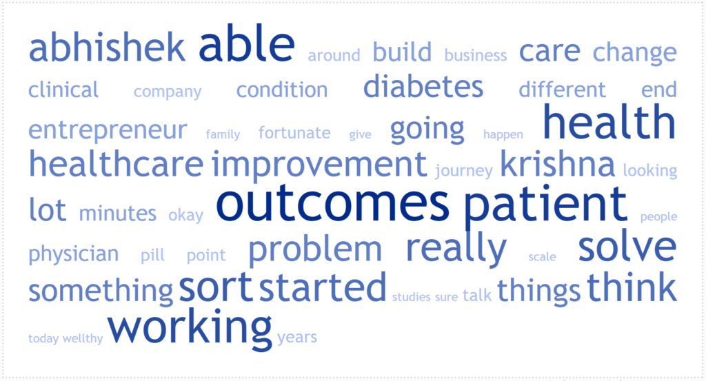 Word Cloud for Episode 31: Working with Ronnie Screwvala and Scaling Healthcare : Abhishek Shah of Wellthy Therapeutics: Scaling a Healthcare Startup in India with Technology