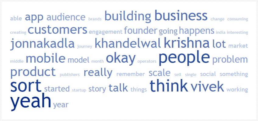 Word Cloud of Episode 34 Winning with a Saas Business Built in India for the World