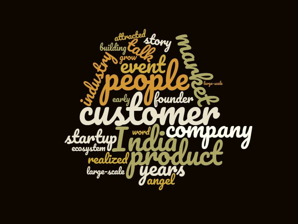 Word Cloud for Episode 6: Santosh On Starting Up Remote and 10 Years of Inverting the SaaS Curve