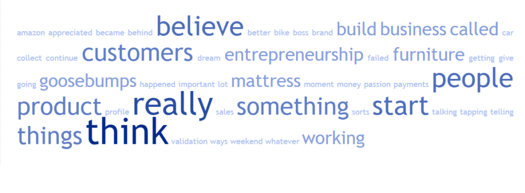 Word Cloud for Episode 40: From being Jobless to building a Rs.500 Crore Revenues Brand - How Ankit Garg is building Wakefit