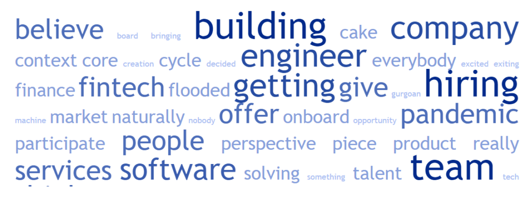 Word cloud for this Episode with Ashish and Amritha from INDwealth