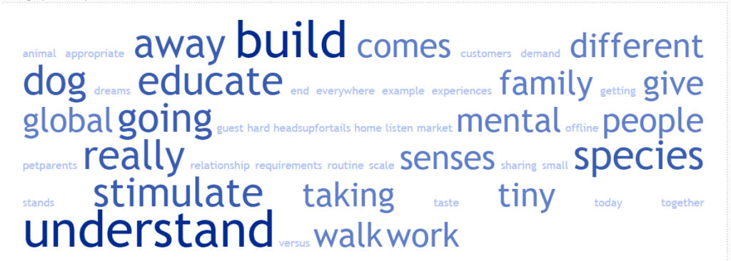 Word cloud for this episode