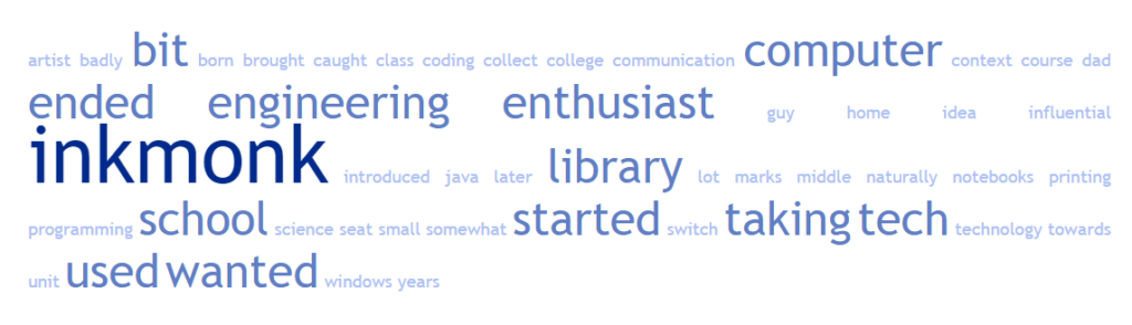 Word Cloud for Episode 46: The Art Of Scaling An E-Commerce Platform With Creativity