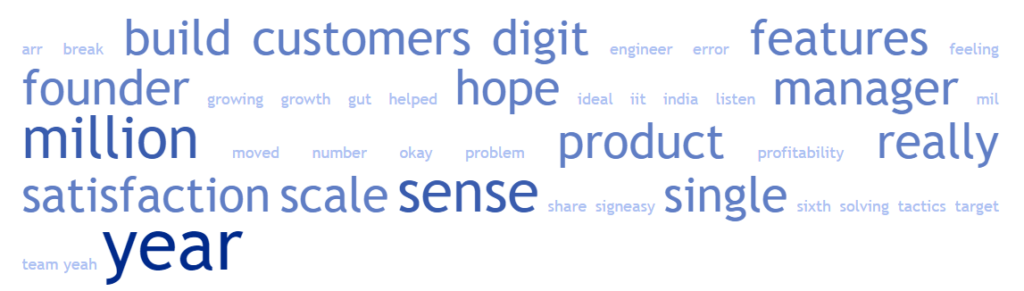 Word Cloud for Episode 48: Building and Scaling SignEasy