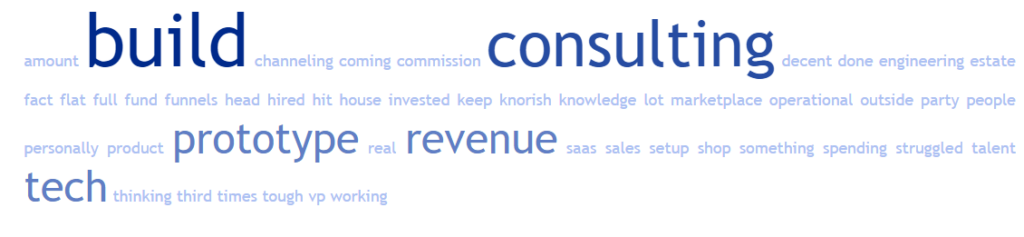Word Cloud for Episode 49: Easing The Path To Entrepreneurship