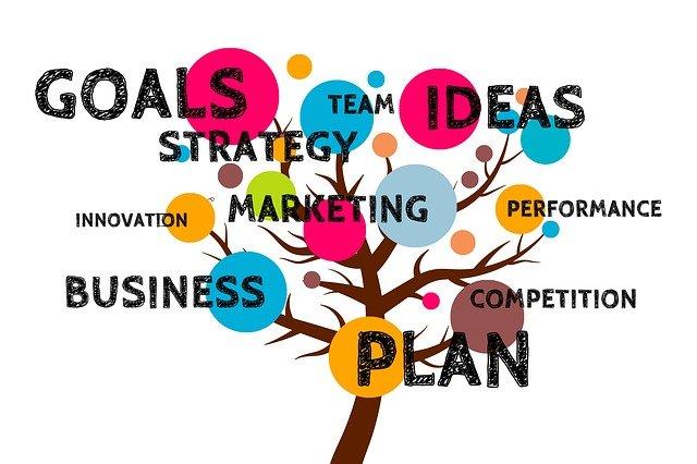 Growth of Ideas