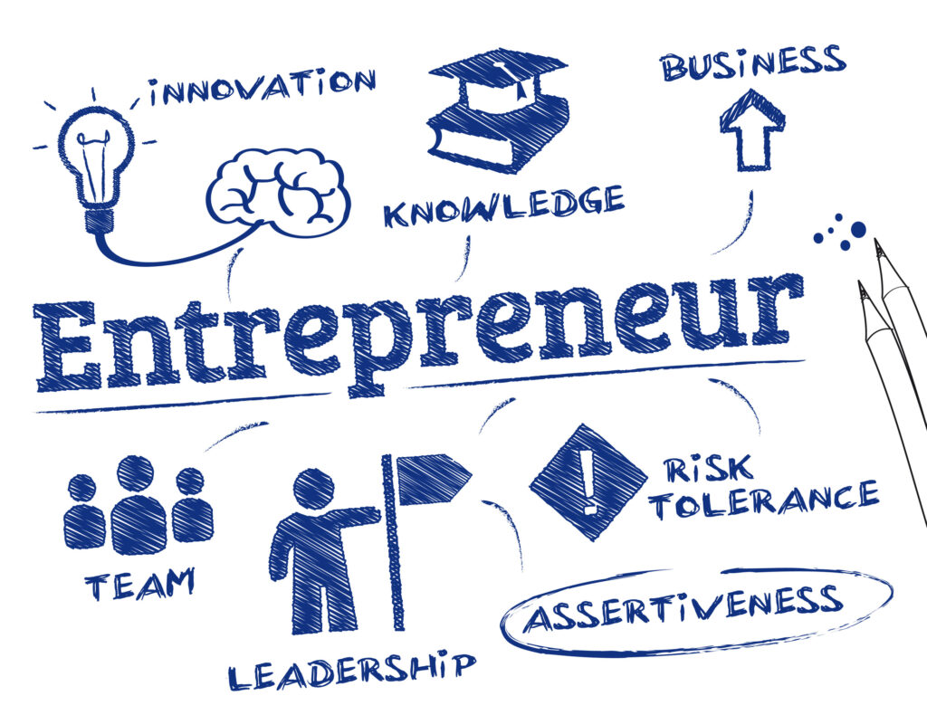 What being an Entrepreneur means