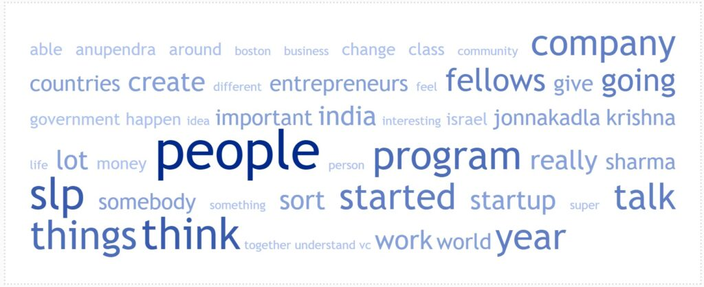 Word cloud for Episode 50 with Anupendra Sharma on Maharajas of Scale