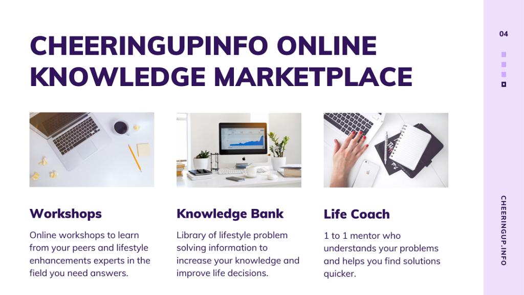Lifestyle Improvement Knowledge Marketplace