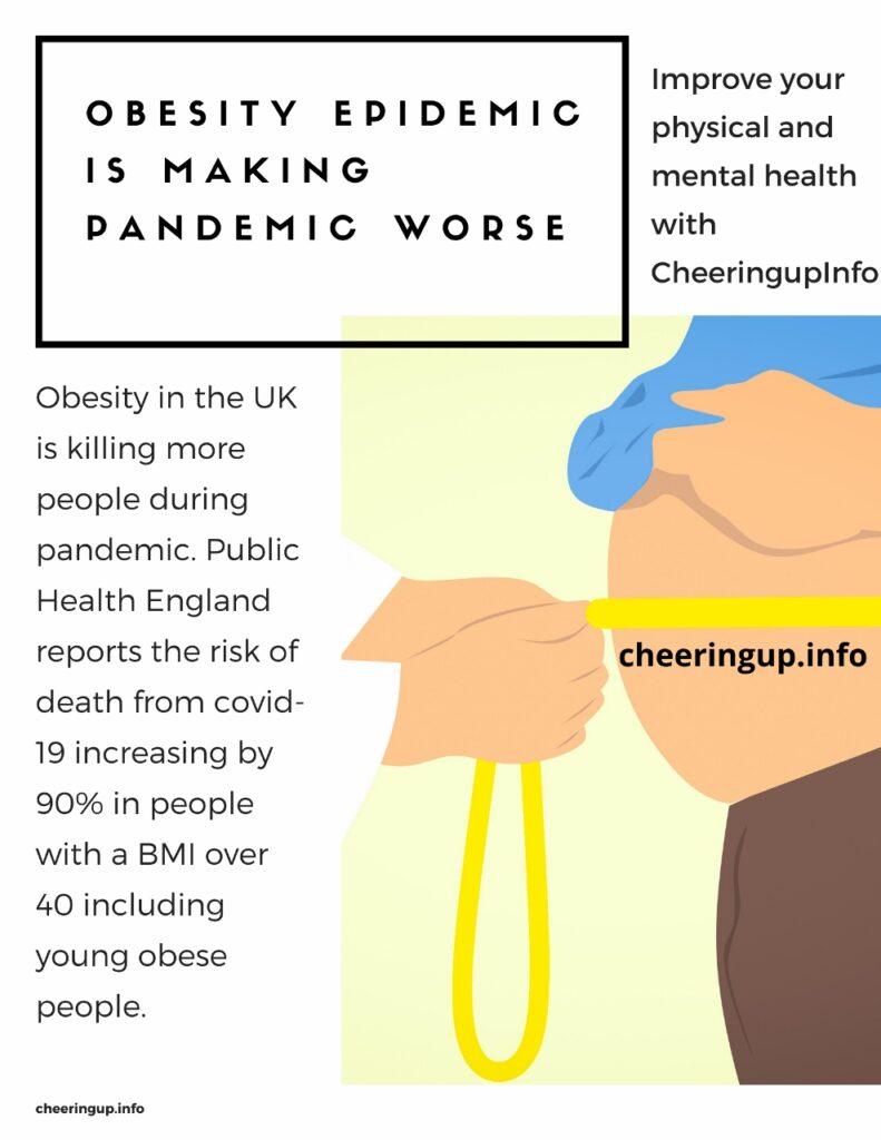 Obesity Makes The COVID19 virus more dangerous