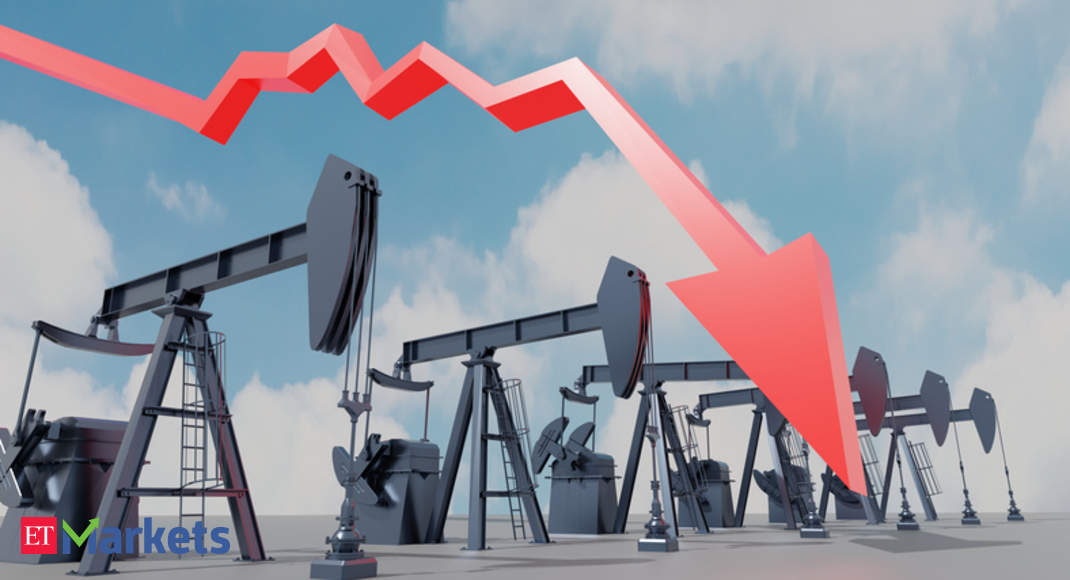 India China war OneIndia24News: Oil falls on surging virus cases and US-China tensions