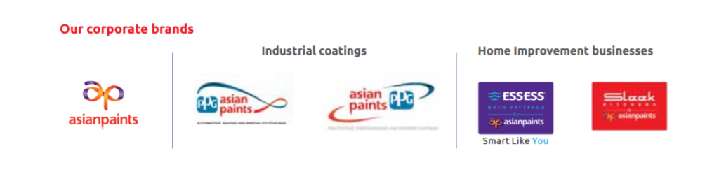ASIAN PAINTS COMPANY IN INDIA BRAND
