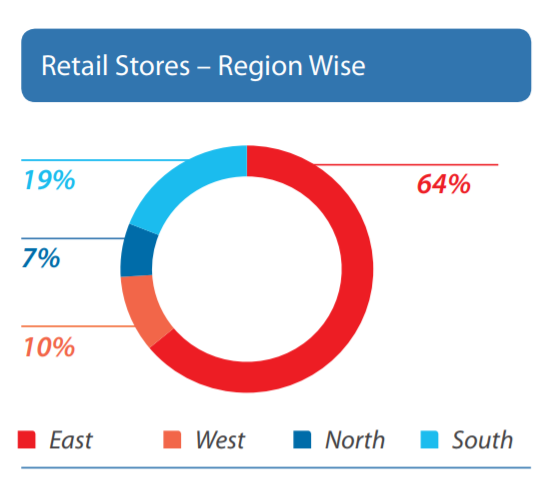 Khadim India Ltd Retail Store-Region Wise