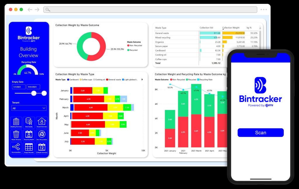 Overview of Bintracker Software