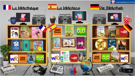 Creating a Virtual Library Resource