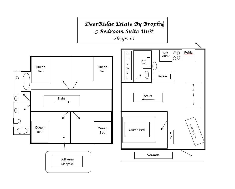 5 Bedroom Suite Unit