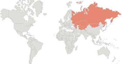 Rus Jeopolitiği - Avrasyacılık