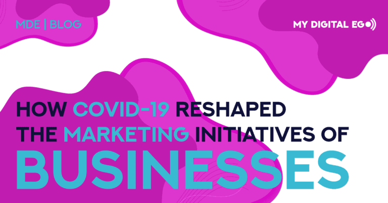 How Covid-19 Reshaped the Marketing Initiatives of Businesses