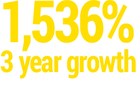 Energy Companies in Chicago