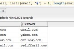 Extract all the distinct email id domain from all the employee