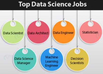 Analytics Jobs in India
