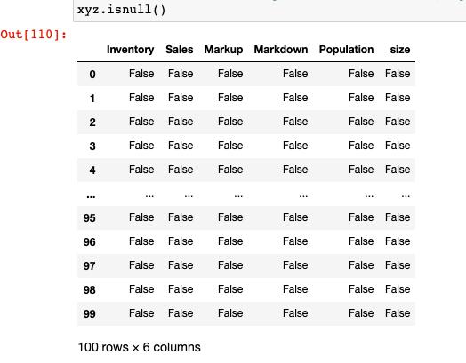 isnull() in Python