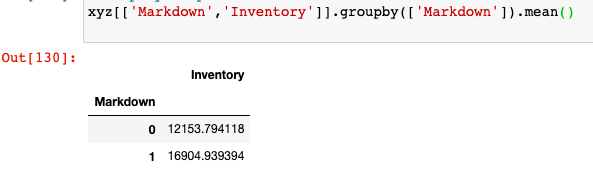 Group by in python
