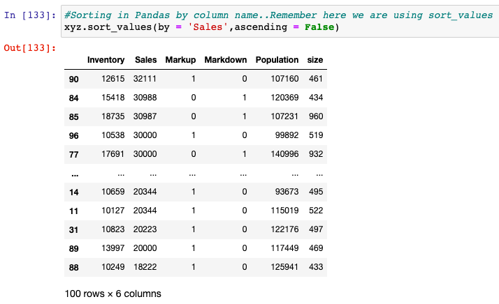 sort_values in python