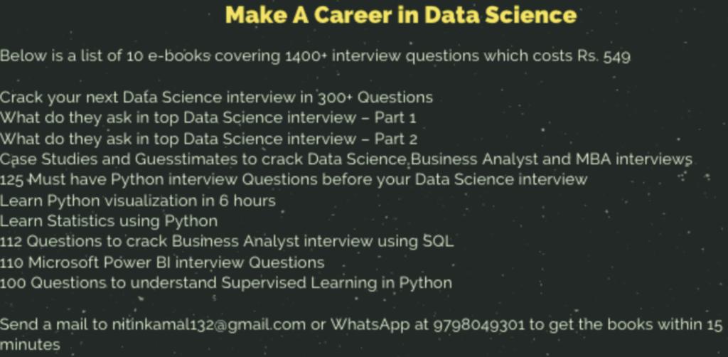 SQL MCQ Questions