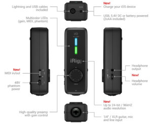 IRig Pro I/0 product review