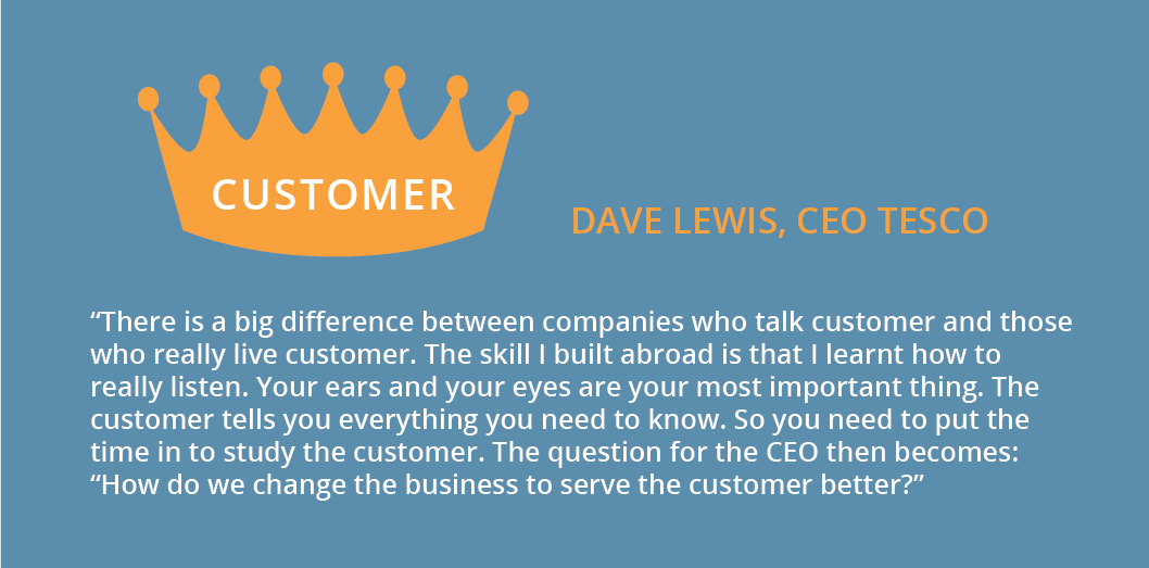 Dave Lewis Quote