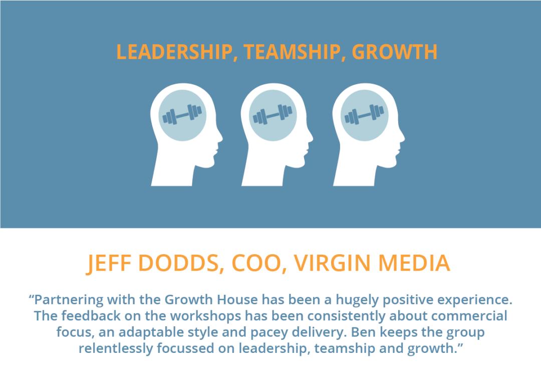 Helping Leaders Teams Businesses