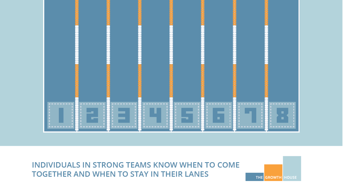 Individuals in strong teams know whe to come together and when to stay in their lanes