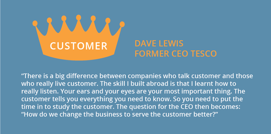 The customer tells you everything you need to know